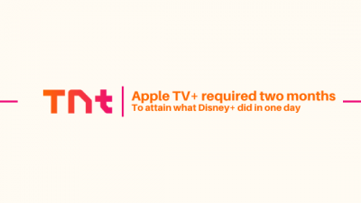 Apple TV+ required two months to attain what Disney+ did in one day, says expert